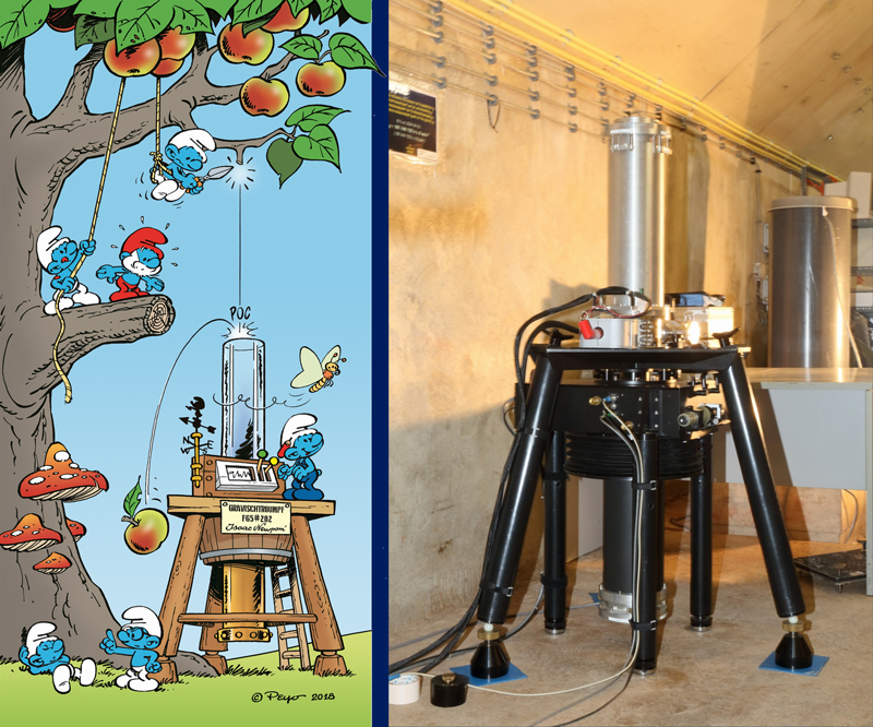 The Smurfs try their hand at measuring gravitational acceleration.