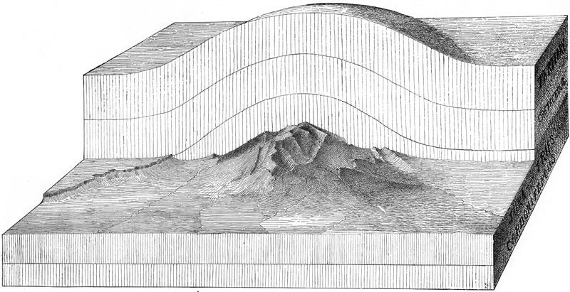 Frontispiece of geomorphology pioneer Gilbert's groundbreaking 1877 report on Utah's Henry Mountains