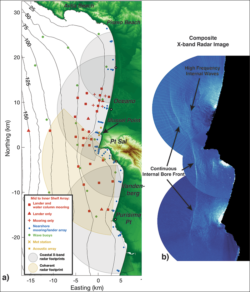 Map of the Inner Shelf Dynamics Experiment study site and X band radar measurements