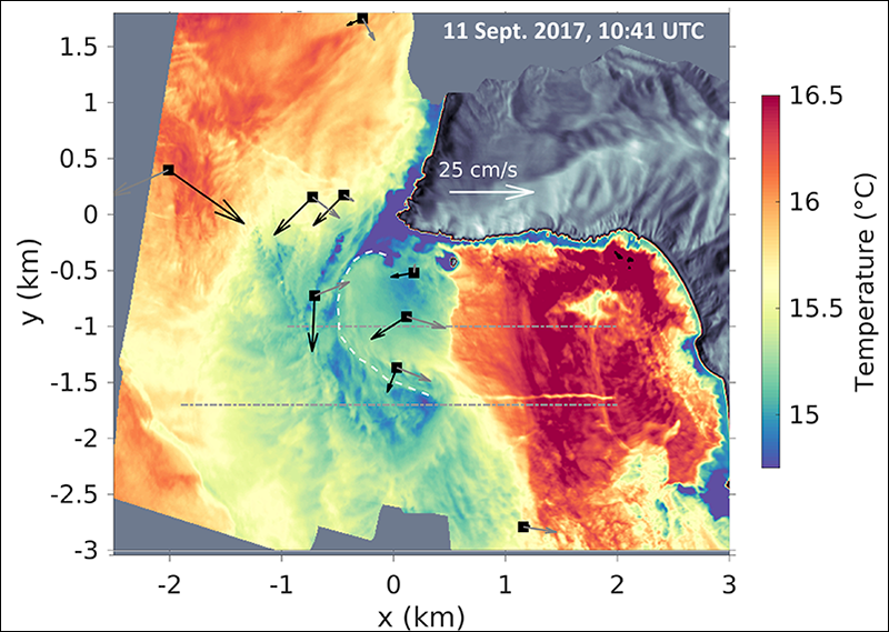 Longwave infrared image of sea surface temperature showing a curving wake caused by flow separation in the lee of Point Sal.