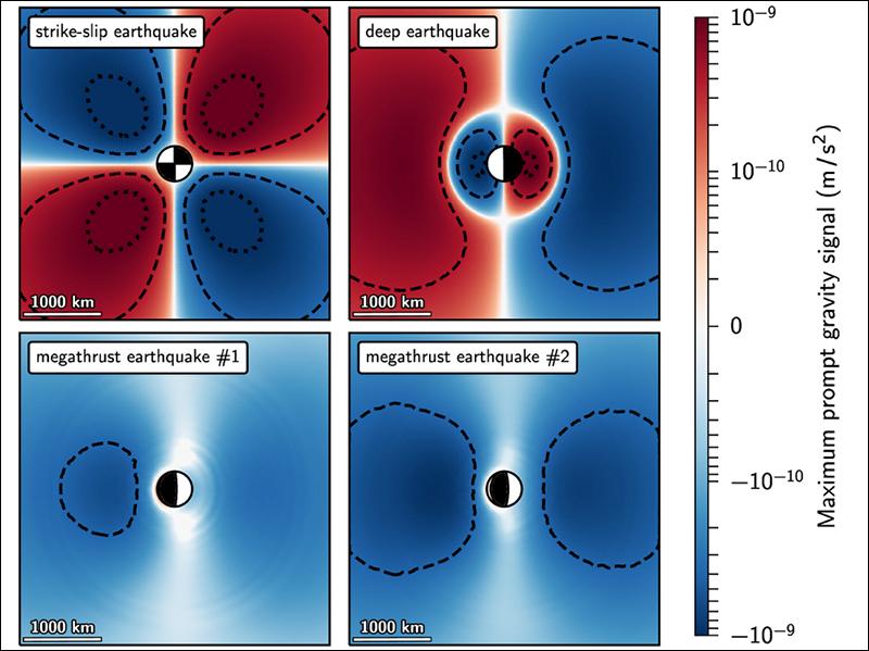 Maximum prompt elastogravity signal amplitudes for different types of magnitude 8.5 earthquakes