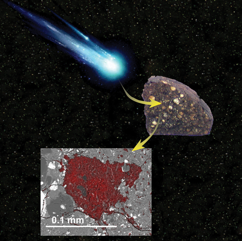 An illustration of a comet, the LaPaz meteorite, and a thin section of the comet inclusion in the meteorite