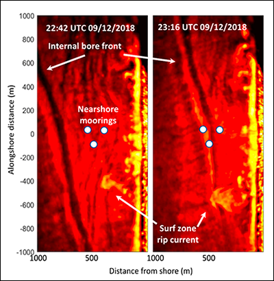 X band radar images showing an internal bore front approaching the surf zone and interacting with an ejecting rip current.