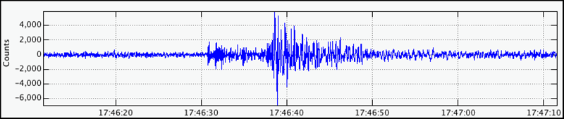 Station R30E2 in Pétion-Ville produced Haiti's first Raspberry Shake recording of a local earthquake on 13 January 2019.