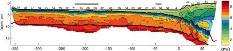 2-D velocity model of oceanic crust and upper mantle of Juan de Fuca plate