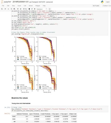 Screenshot of Jupyter notebook