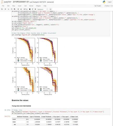 Screenshot of Jupyter notebook