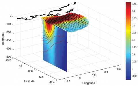 Ocean surface current speeds and directions, in meters per second, from 19 to 22 January 2013.