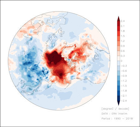 A map of the Northern Hemisphere centered on the North Pole showing trends in average winter temperatures from 1990 to 2018