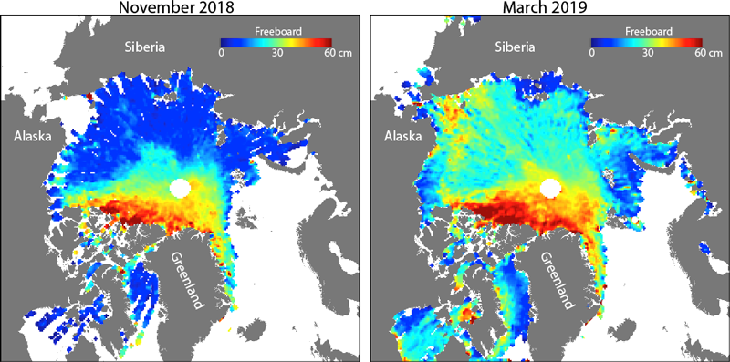Arctic sea ice freeboard measurements from ICESat-2 show the ice growth over the 2018–2019 winter season.