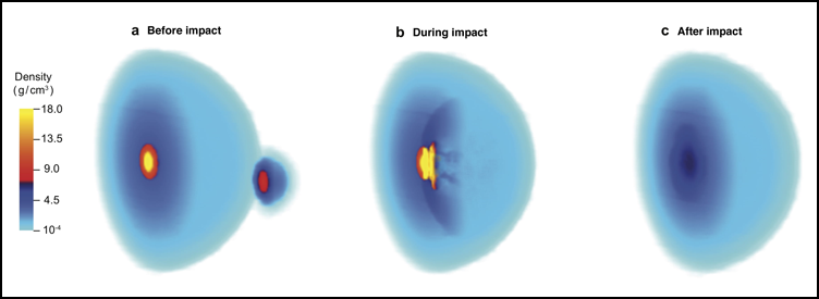 Before, during, and after impact diagrams shows how a dense impactor could have shattered Jupiter's core, scattering the light and heavy elements and producing the diluted core detected by NASA's Juno spacecraft.