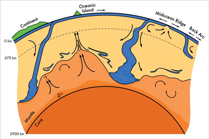 Cutaway illustration of Earth's interior