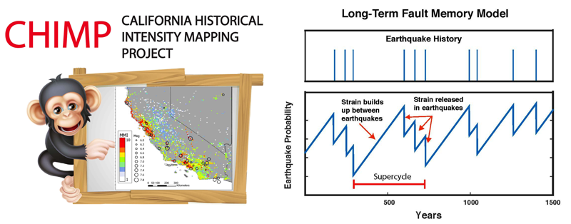 Two examples of earthquake hazard research