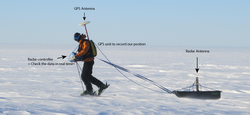 Photo of scientist conducting field research in Greenland
