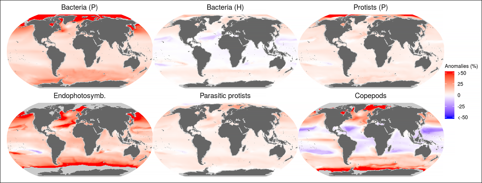 Grid of six world maps with red and blue shading representing how plankton diversity may change under future climate conditions.