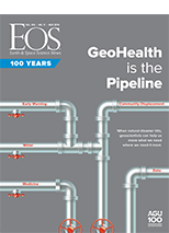 cover of November 2019 issue of Eos