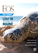 cover of May 2019 issue of Eos