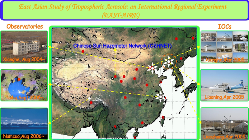 Map and photos showing sites of the newly established aerosol observation network and intensive field experiments in China