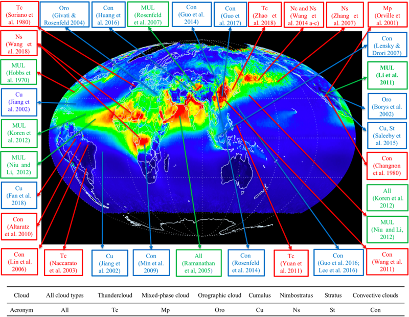 A survey of studies focused on aerosol-cloud-precipitation interactions around the world