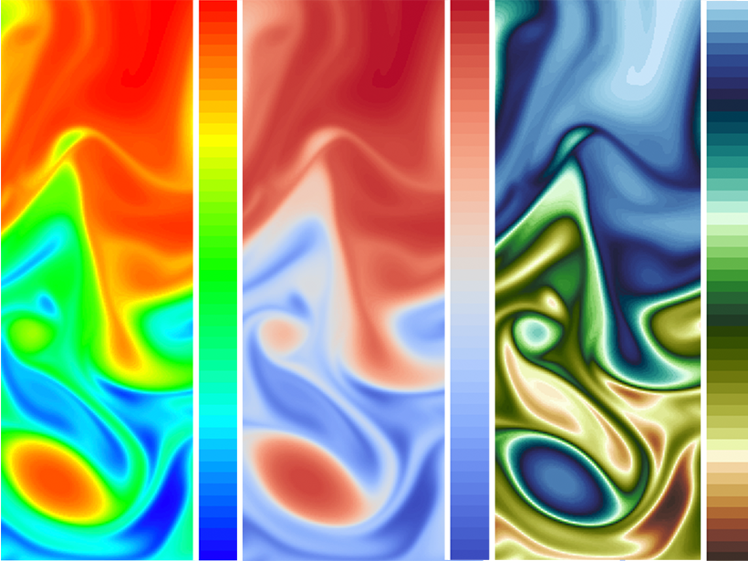 A comparison of the same data set displayed using traditional rainbow (left), cool-warm (middle), and wave colormaps