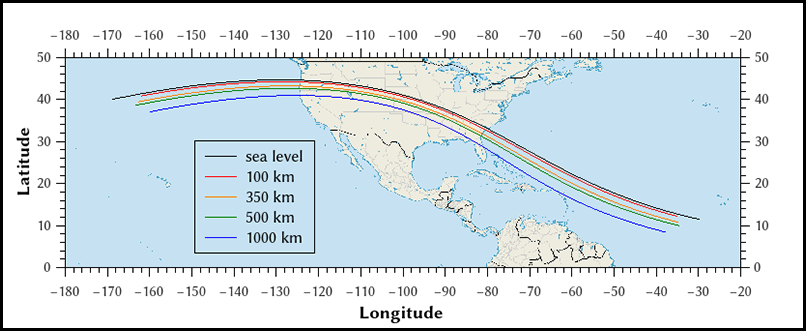 A diagram showing paths of the central eclipse over North America on 21 August 2017 at various altitudes