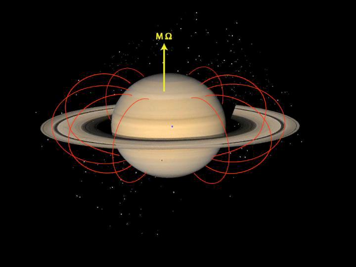 Diagram showing Saturn, its magnetic field lines, and its dipole and rotation axes
