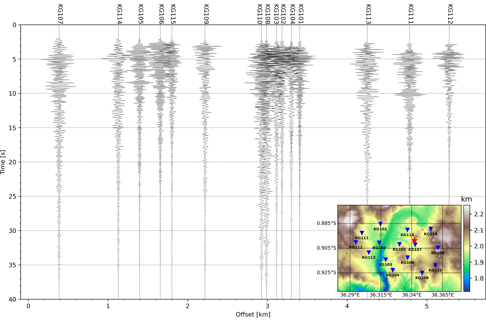 A seismogram shows a local magnitude 3.5 earthquake detected by the Olkaria field lab's seismic network on 2 August 2020