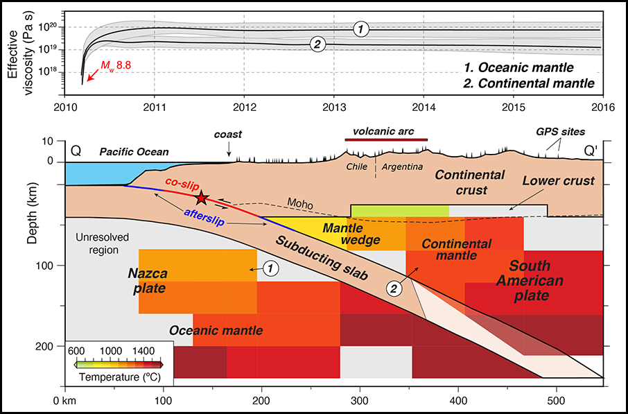 Time evolution of mantle viscosity following the Maule earthquake and subsurface temperature estimates