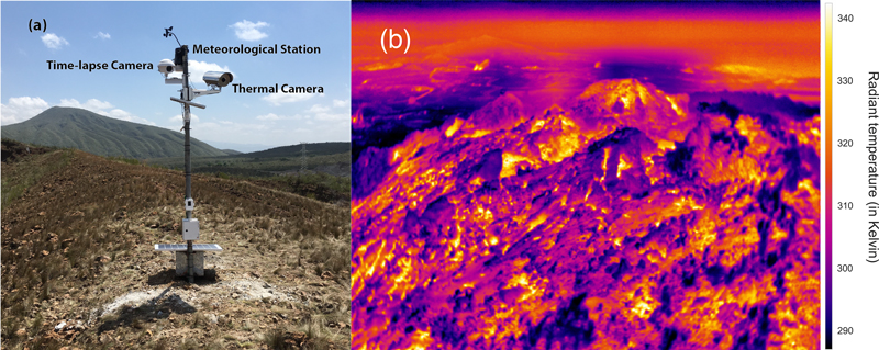 A field instrument station consisting of a time-lapse camera, a thermal camera, and a meteorological station, with a thermal image captured by the station