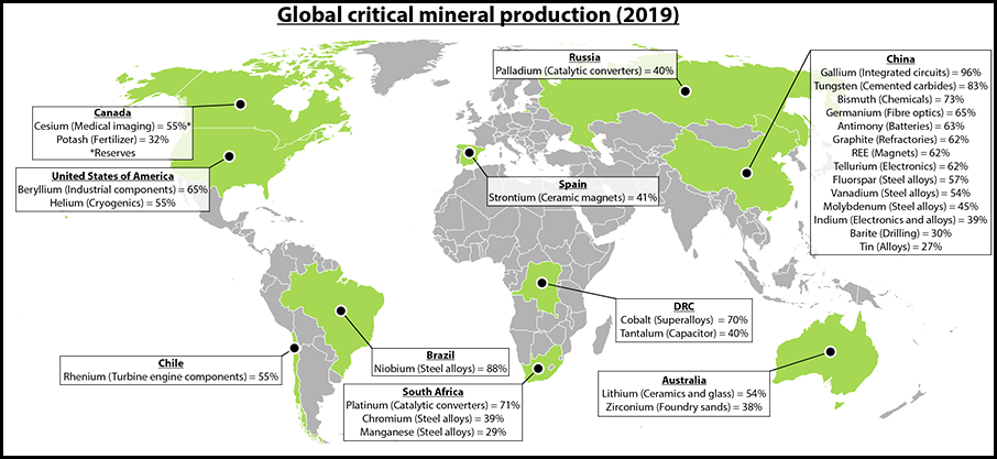 Map of global supplies of critical minerals in 2019