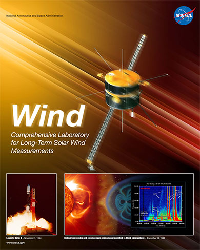 A poster celebrating Wind's 1994 launch.