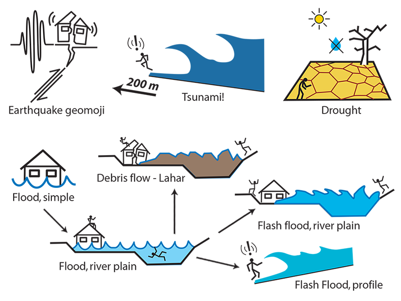 Geomojis Translate Geoscience Across Any Language - Eos