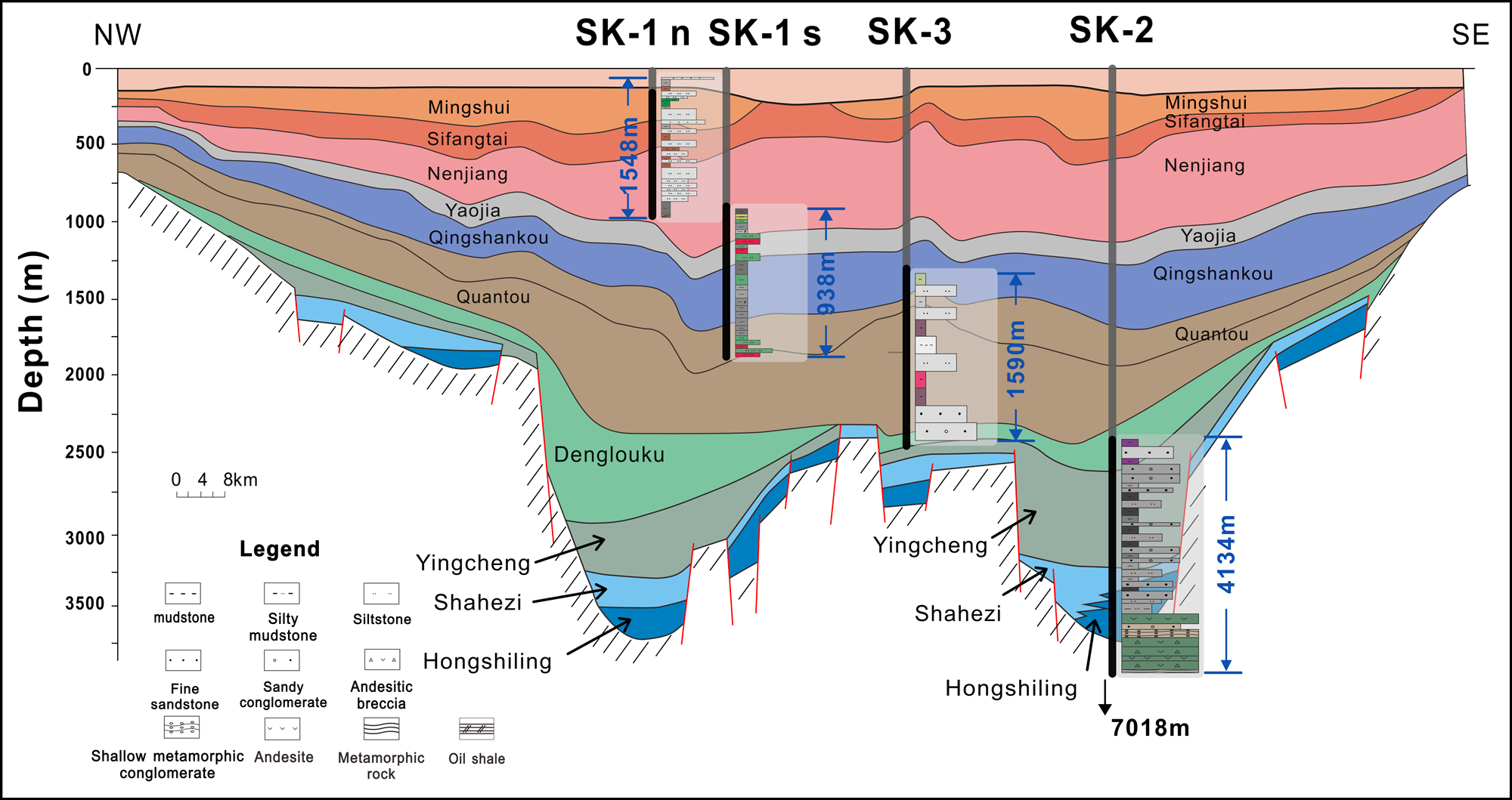 Cross sectional diagram of the Songliao Basin showing layers of sedimentary rock and the SK project's drilling and coring strategy