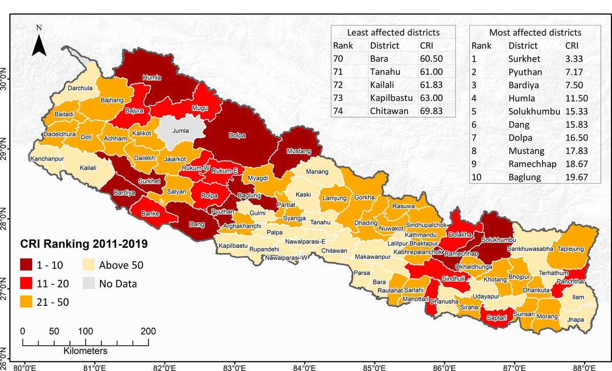 Map showing ranking categories for 74 districts in Nepal according to a climate risk index