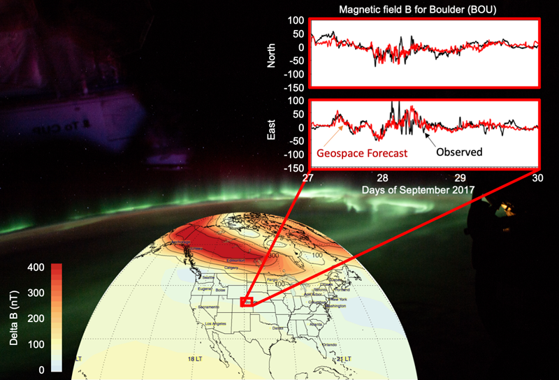 Geomagnetically induced current observations and forecasts from the BOU magnetic observatory in Boulder, Colorado.