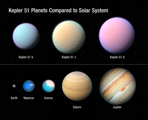 Illustration of the Sun-like star Kepler 51 and three giant planets