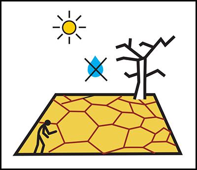 Geomoji sequía
